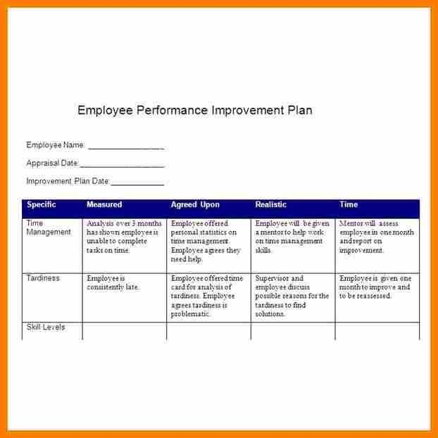 10+ performance improvement plan example | monthly budget forms
