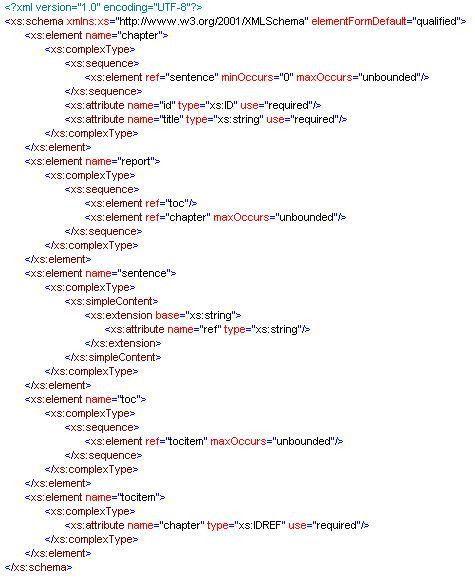 Transliteracies » Blog Archive » XML