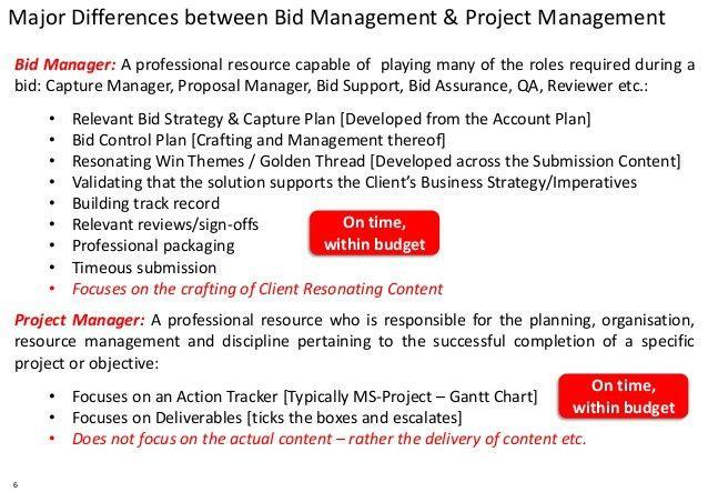 Ten Slides in Ten Minutes - Bid Management versus Project Management