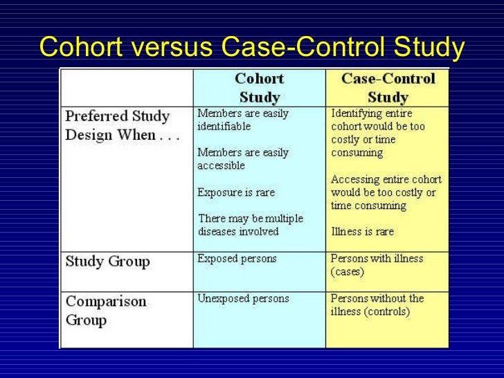 Descriptive and Analytical Epidemiology