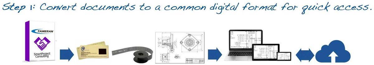 Document Imaging Services | Tameran | Tameran