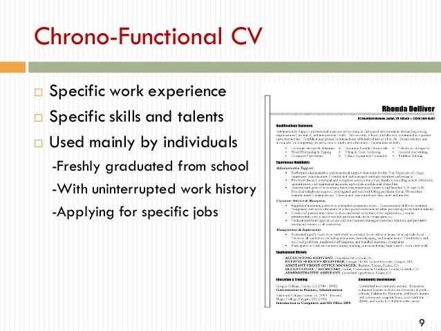 How to write a professional cv