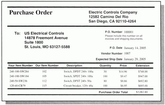 Provide a purchase order template for use in the construction ...