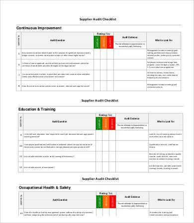 12+ Audit Checklist Templates - Free Sample, Example, Format ...