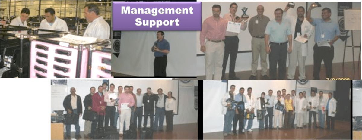 The true Management Support, to implement Lean Manufacturing ...