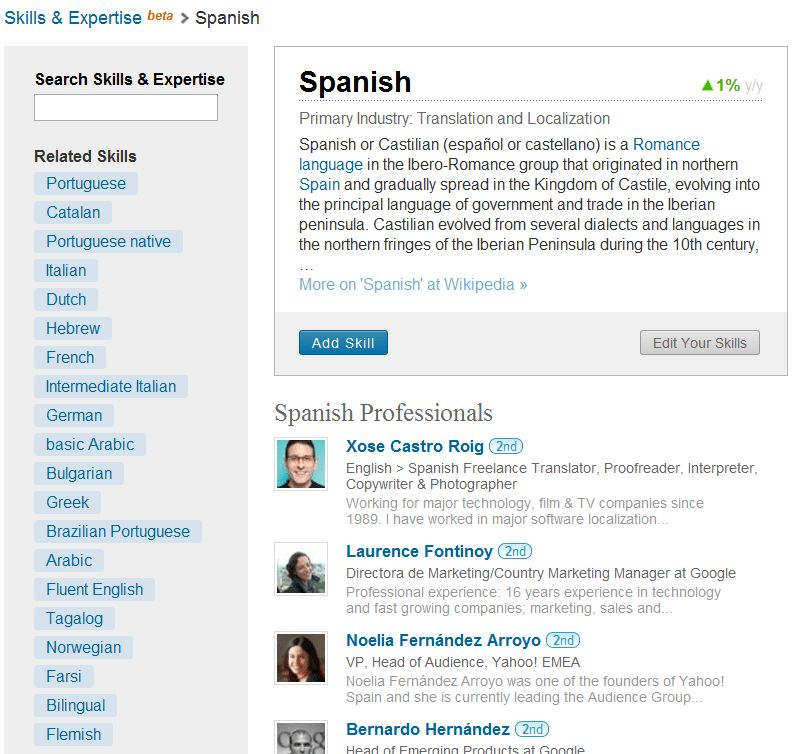 How to Find Bilingual Professionals via Boolean Search | Boolean ...