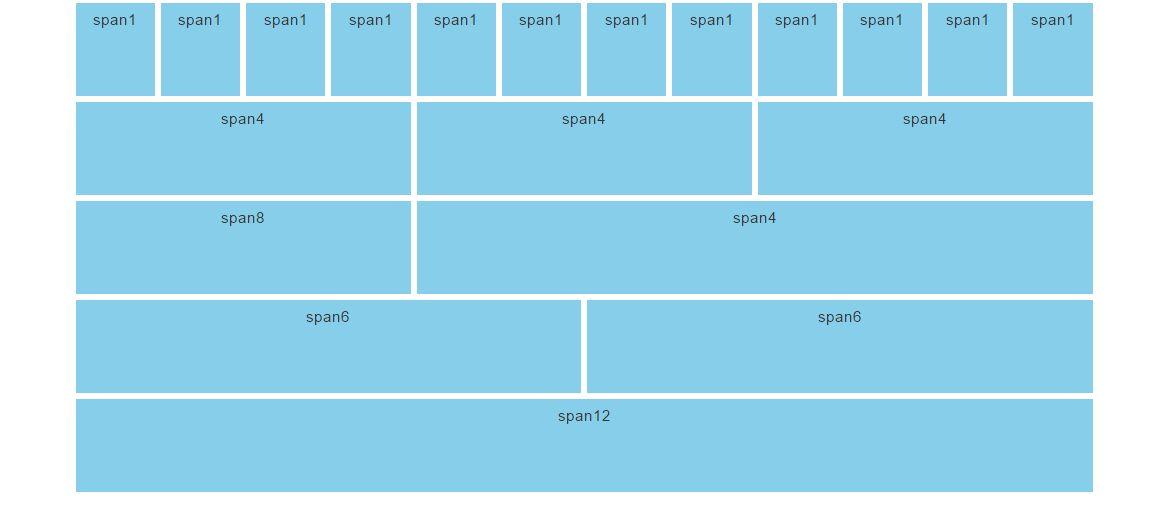 Bootstrap Grid | FormGet