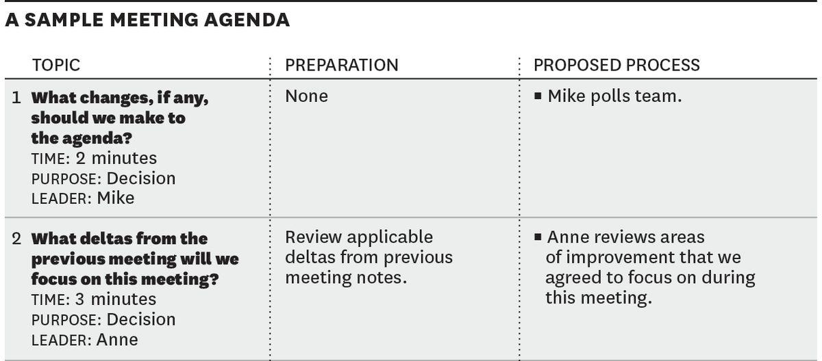 Conference Call Agenda Templates