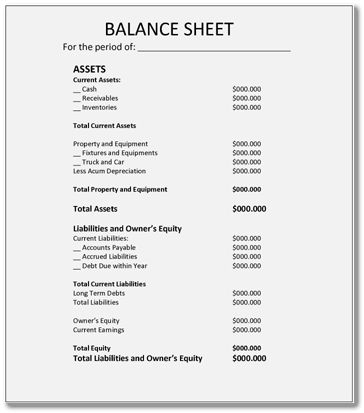 Balance Sheet Examples – 6+ Download Forms and Formats in Excel ...