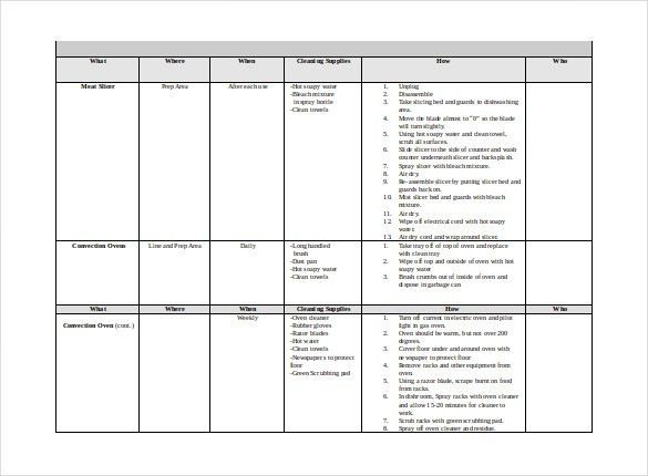 Kitchen Cleaning Schedule Template - 3 Free Word, PDF Documents ...