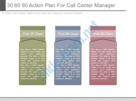30 60 90 Action Plan For Call Center Manager Ppt Slides ...