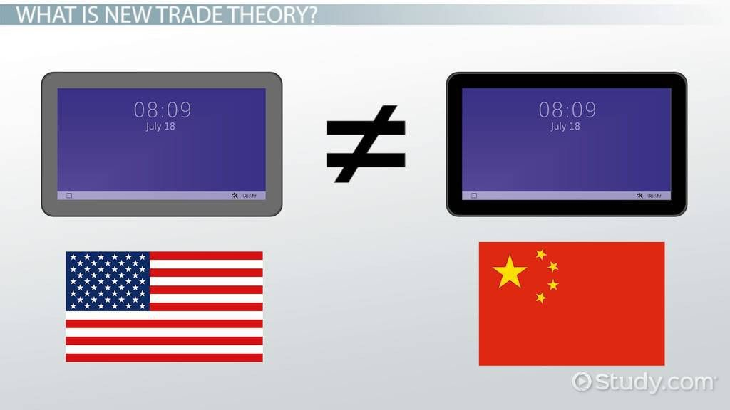 Absolute Advantage in Trade: Definition and Examples - Video ...