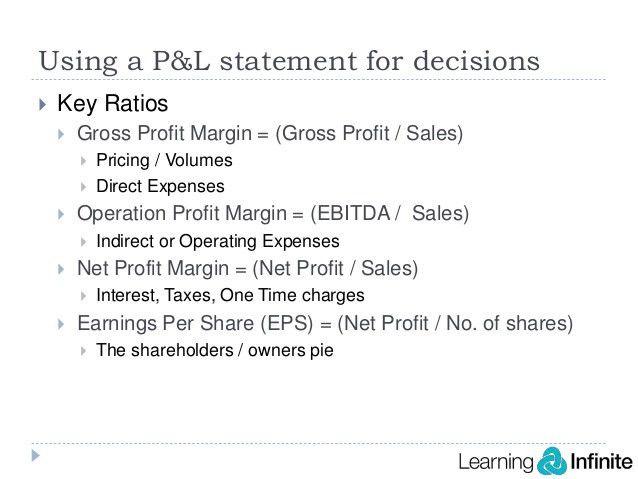 Demystifying profit and loss statement webinar
