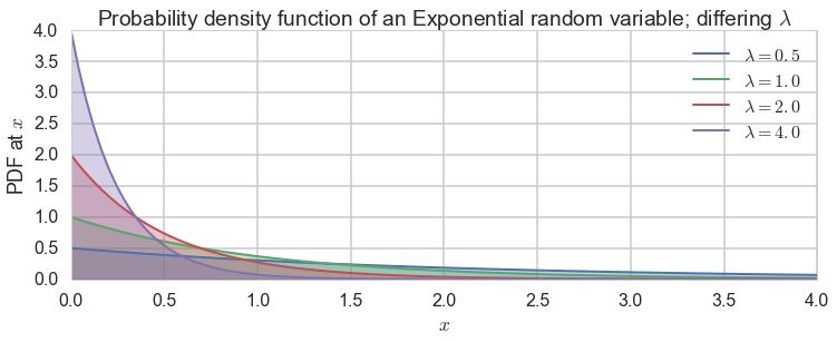 Lab 1 - A frequentist example
