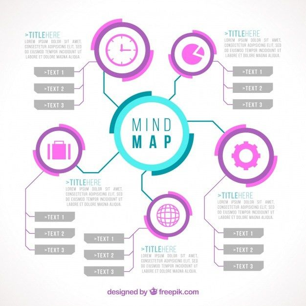 Cool mind map template Vector | Free Download