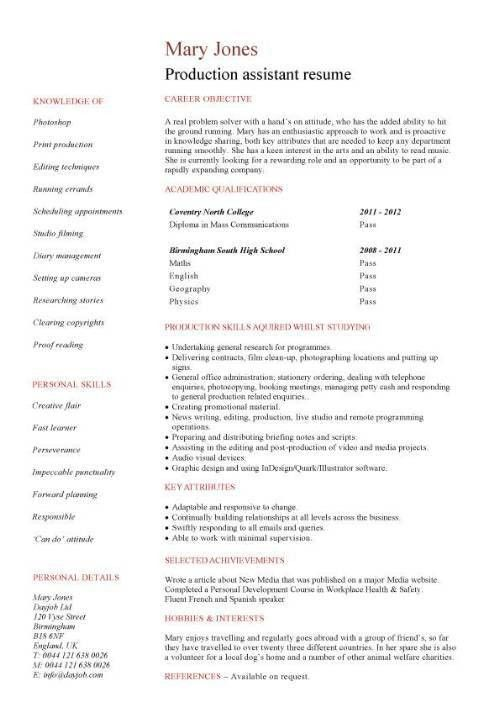 Sample Resume No Work Experience College Student - Gallery ...