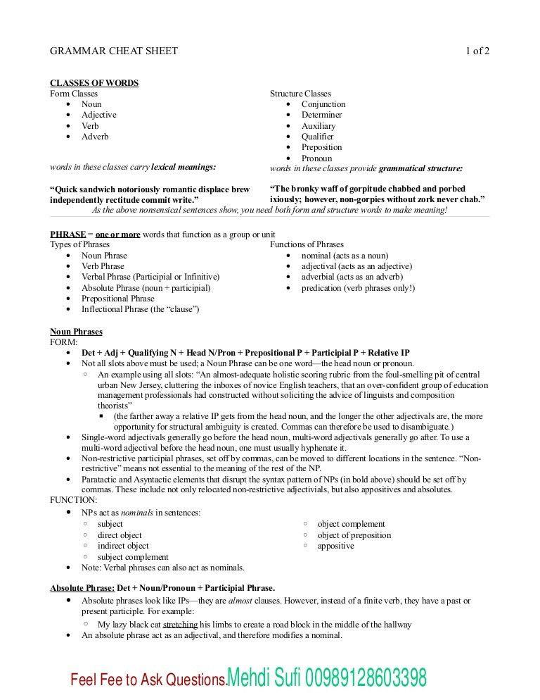 Basic grammar cheat sheet کانون زبان جهان mehdi sufi
