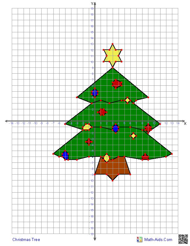 Graphing Worksheets | Four Quadrant Graphing Characters Wo