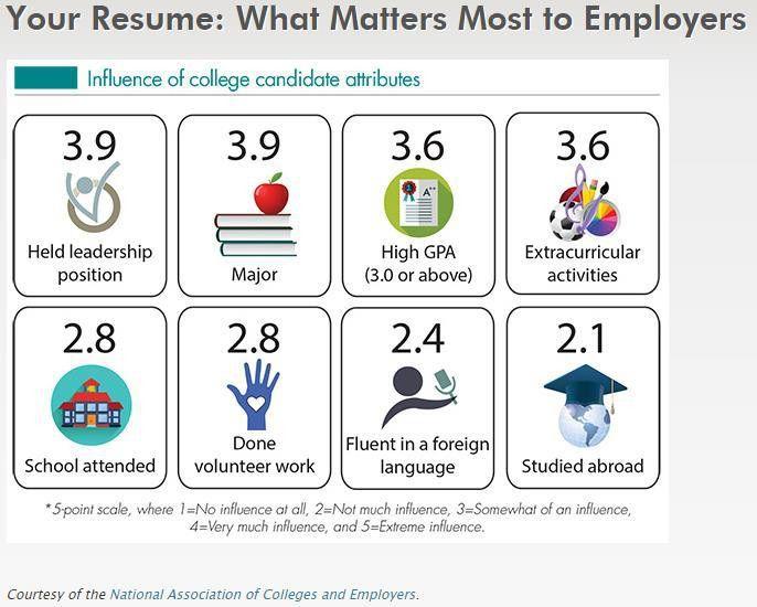 Resume / Cover Letter Writing - Cahill Career Development Center ...