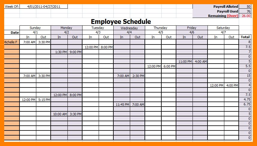 5+ free employee monthly schedule template | lab report format