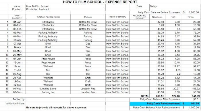 Top 5 Resources To Get Free Expense Report Templates - Word ...