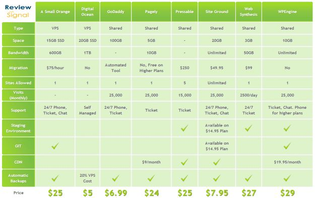 Sample Chart Templates » Competitor Comparison Chart Template ...