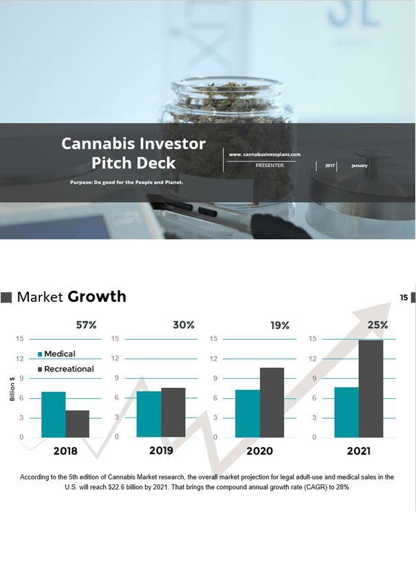 Cannabis Investor Pitch Deck Template - cannabusinessplans.com