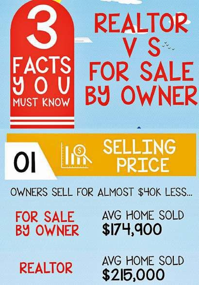 Facts About The FSBO Vs Realtor Debate That You Need To Know ...