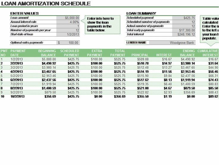 Payment Schedule Template. Free Weekly Schedule Templates For ...
