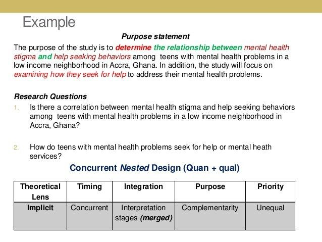 Designing a Mixed Methods Research