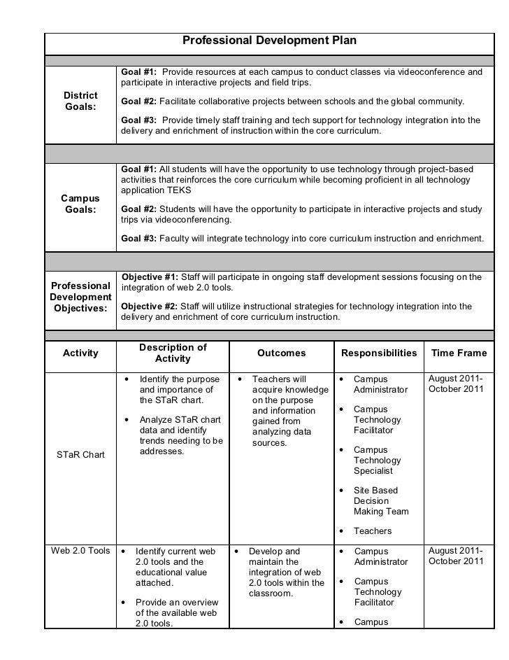 Technology professional development action plan