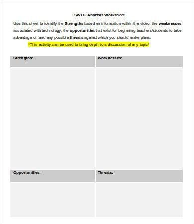 Swot Analysis Template Word - 9+ Free Word, PDF Documents Download ...