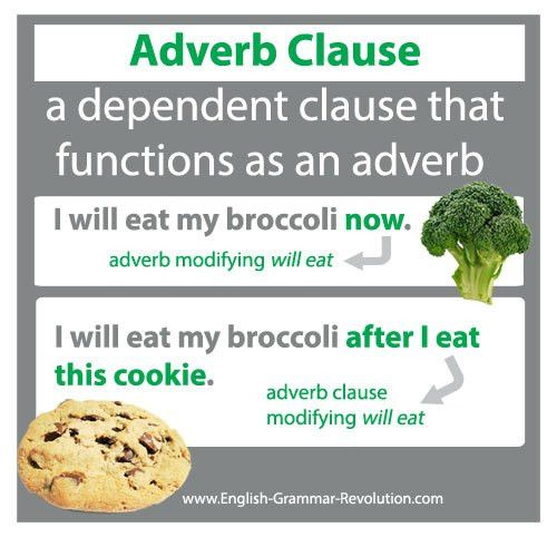 Adverb Clauses Are a Type of Subordinate Clause