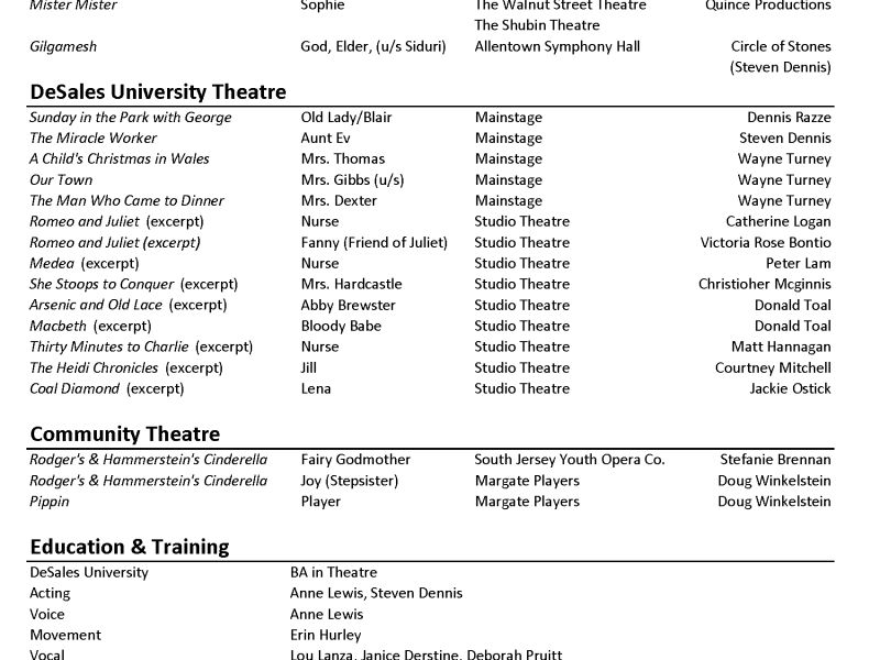 Bright Design Acting Resume Format 15 Beginners Samples   Resume .