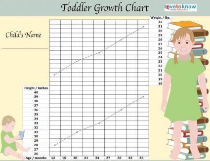 181936-425x326-toddler-growth-chart-girl.jpg
