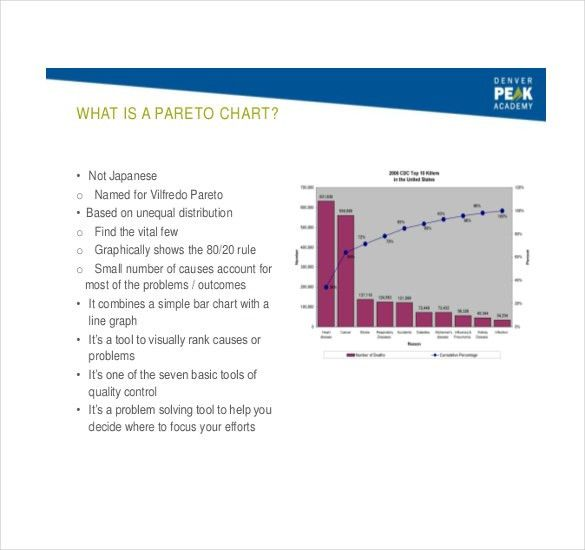 Pareto Chart Template – 6+ Free Word, Excel, PDF Documents ...