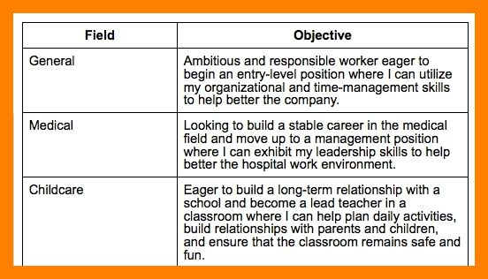 crafty ideas how to write objective for resume 15 to a career on a ...