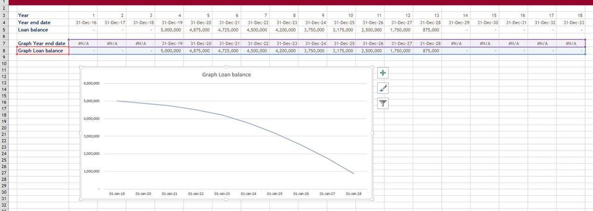 Excel Tip of the Week #171 - Using #N/A in charts - Blogs - IT ...