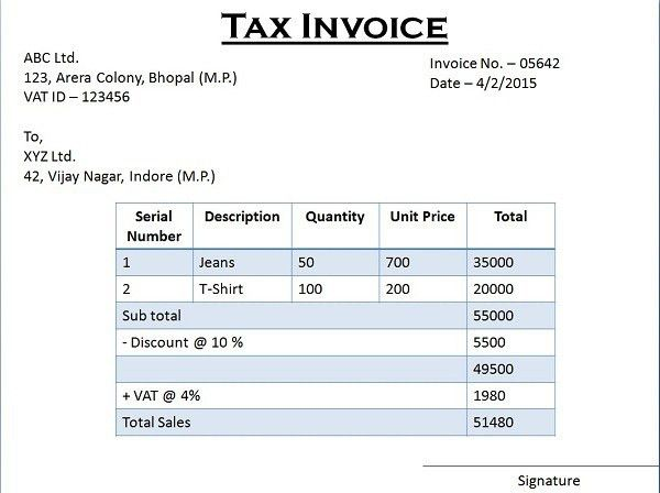 Occupyhistoryus Unique Difference Between Tax Invoice And Retail ...