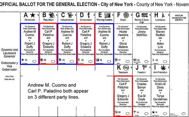Voting in New York City: Why is Ballot Design so Hard to Get Right ...