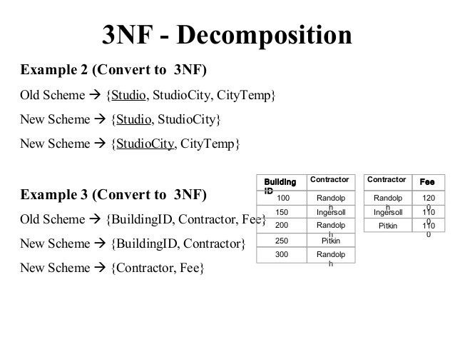 Bsc cs ii-dbms-u-iv-normalization