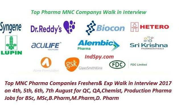 Top MNC Pharma Companies Freshers& Exp Walk in Interview 2017 on ...