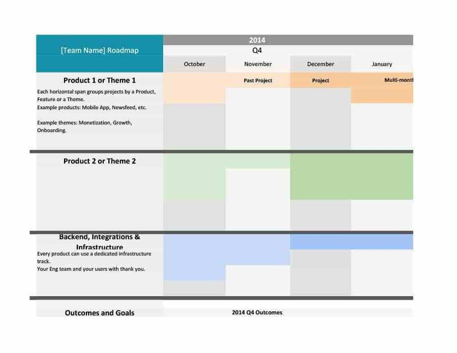 Roadmap Template. Four Phase Product Strategy Timeline Roadmap ...