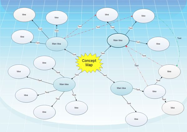 Concept Mapping Templates