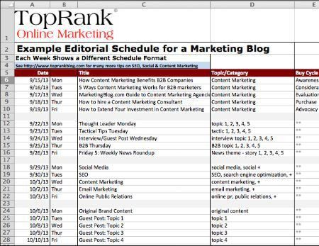 Top 25+ best Marketing plan sample ideas on Pinterest | Marketing ...