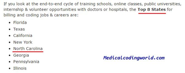 ☆ The Salary of a Medical Billing and Coding Specialist in North ...