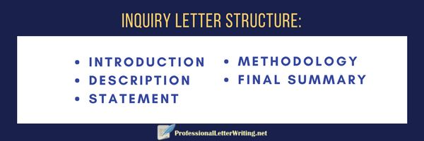 Essentials of Writing an Inquiry Letter