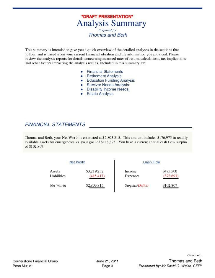 Customer Profile Template - Corpedo.com