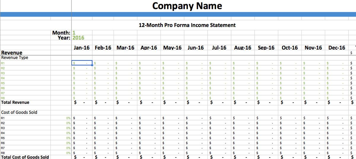 Pro Forma Income Statement Template – Dumbing It Down