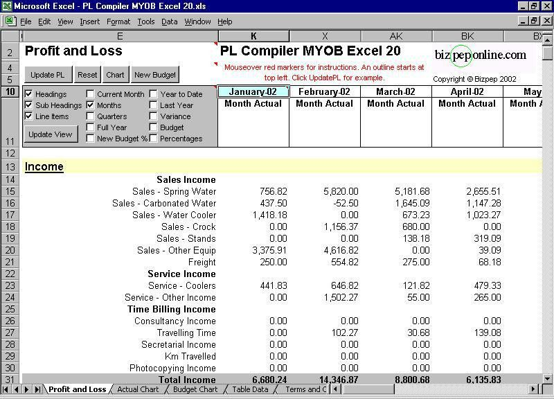 Import MYOB Into Excel. Format Profit and Loss Data From MYOB